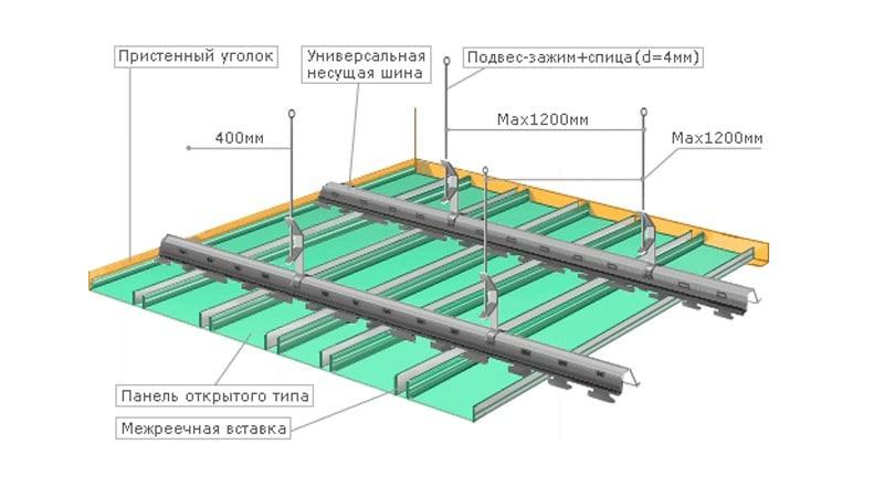 Укладка потолка реечного