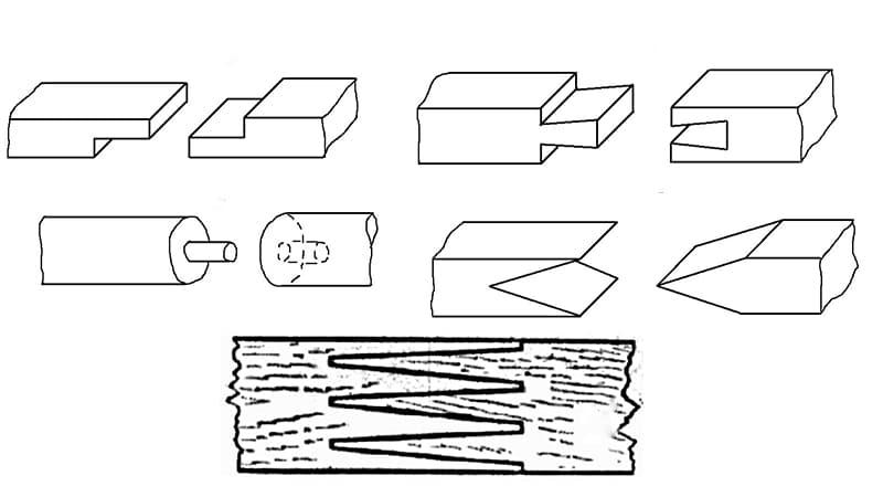 Способы соединения досок для столешницы