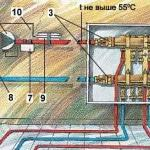 Схема подключения теплого водяного пола