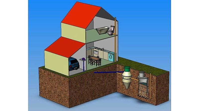 Монтаж систем отопления водоснабжения канализации в частных домах