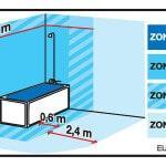 Зонирование ванной с помощью освещения