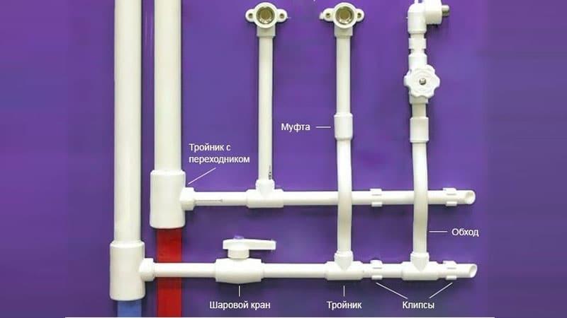 Разводка труб тройниковым способом