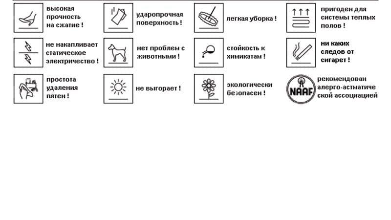 Характеристики водостойкого ламината