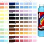 Водоэмульсионные краски для потолка в ванной