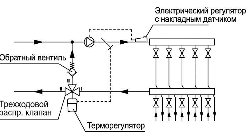 Схема установки коллектора теплого пола своими руками