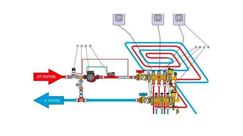 Схема подключения водяного коллектора
