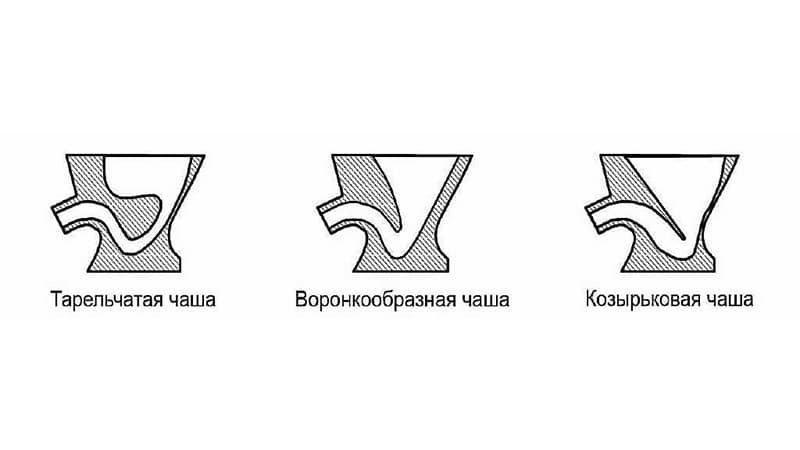 Типы чаши унитаза