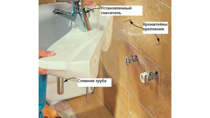 Высота умывальника в ванной